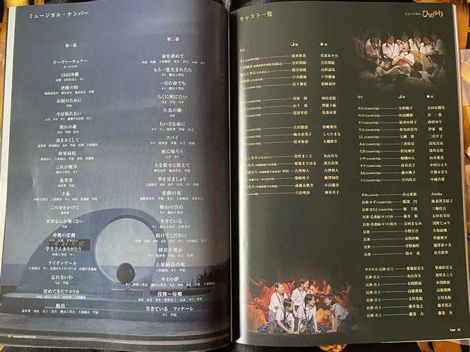 ミュージカル座『ひめゆり』観劇-3|世田谷・自由が丘 天使バレエスクール